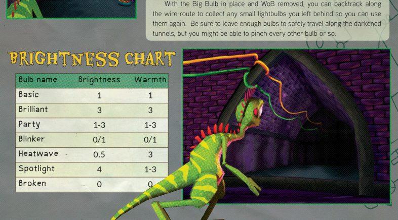 (galego) Lizard City :: Tenteando as estremas do videoxogo